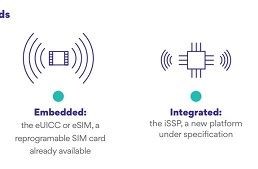 """THẺ SIM 5G: """"A REAL GAME-CHANGER"""""""
